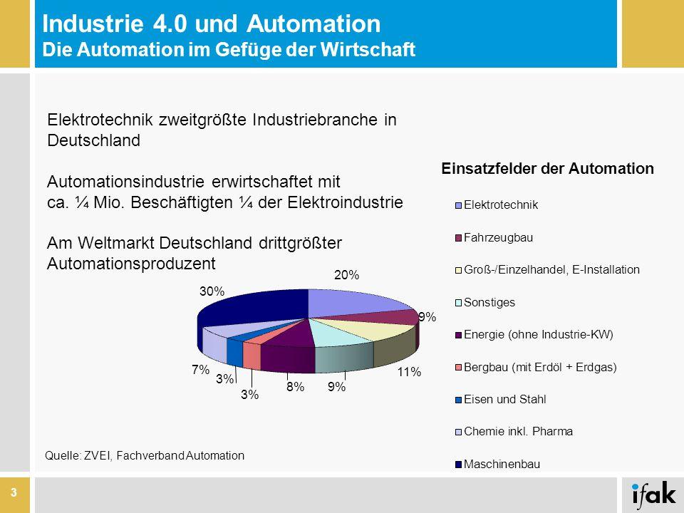Industrie 4.0 und Automation Die Automation im Gefüge der Wirtschaft Elektrotechnik zweitgrößte Industriebranche in Deutschland Automationsindustrie erwirtschaftet mit ca.