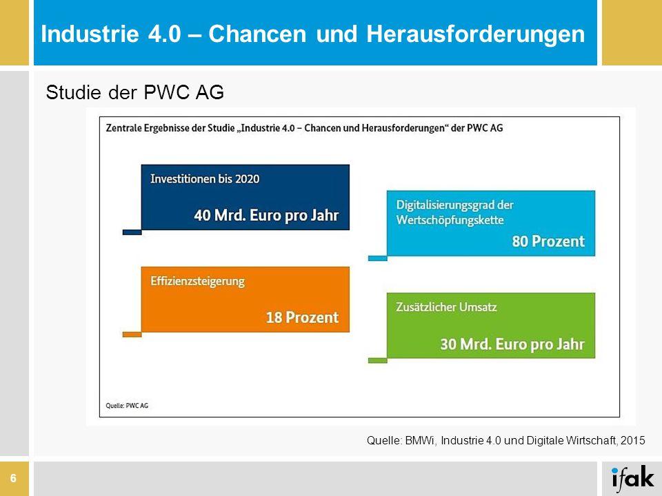 Industrie 4.0 – Chancen und Herausforderungen 6 Studie der PWC AG Quelle: BMWi, Industrie 4.0 und Digitale Wirtschaft, 2015