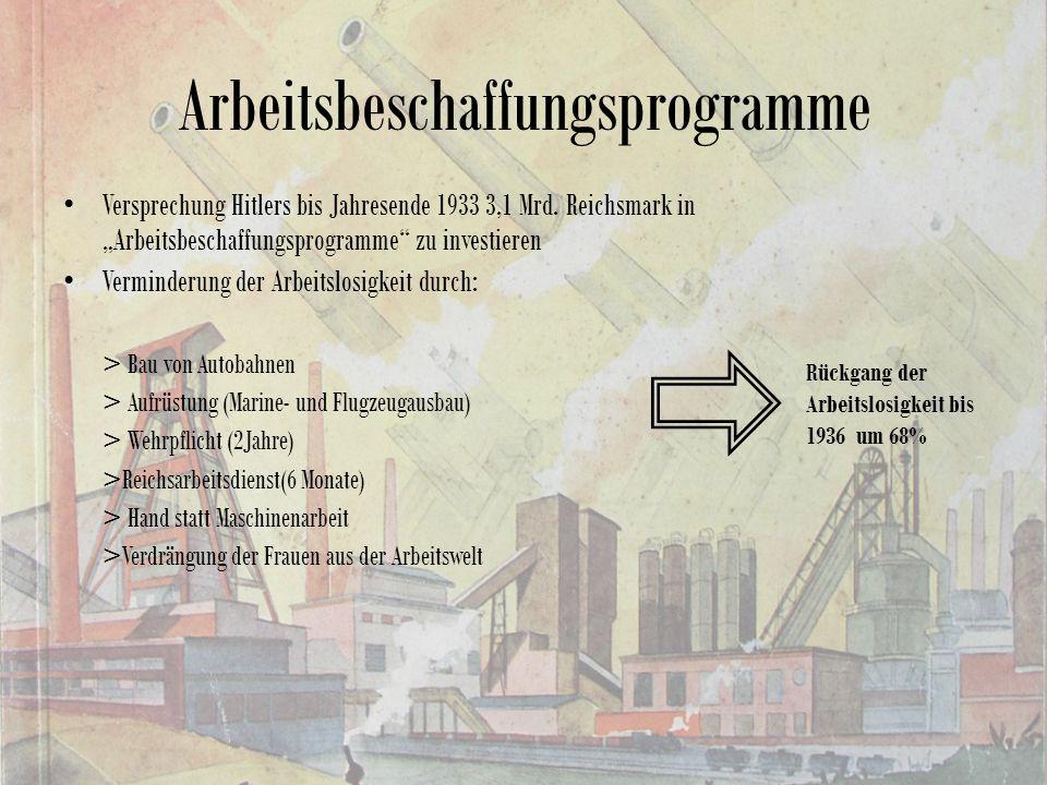 Arbeitsbeschaffungsprogramme Versprechung Hitlers bis Jahresende 1933 3,1 Mrd.