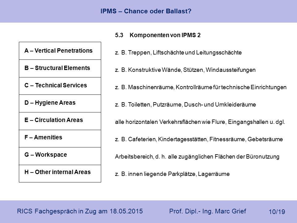 IPMS – Chance oder Ballast? RICS Fachgespräch in Zug am 18.05.2015 Prof. Dipl.- Ing. Marc Grief 10/19 A – Vertical Penetrations B – Structural Element