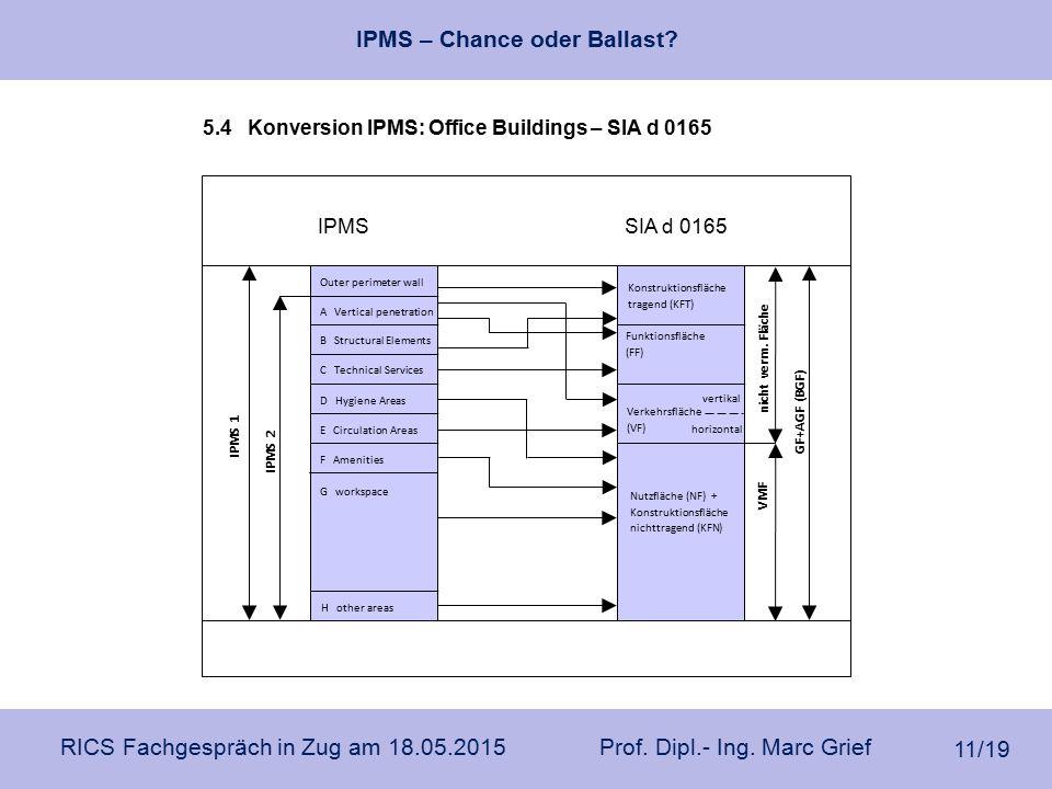 IPMS – Chance oder Ballast? RICS Fachgespräch in Zug am 18.05.2015 Prof. Dipl.- Ing. Marc Grief 11/19 Konstruktionsfläche tragend (KFT) nicht verm. Fl