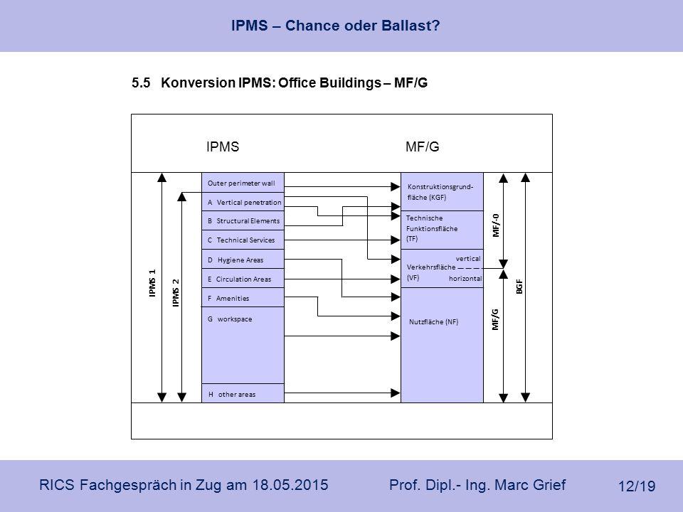 IPMS – Chance oder Ballast? RICS Fachgespräch in Zug am 18.05.2015 Prof. Dipl.- Ing. Marc Grief 12/19 Konstruktionsgrund- fläche (KGF) MF/-0 MF/G BGF