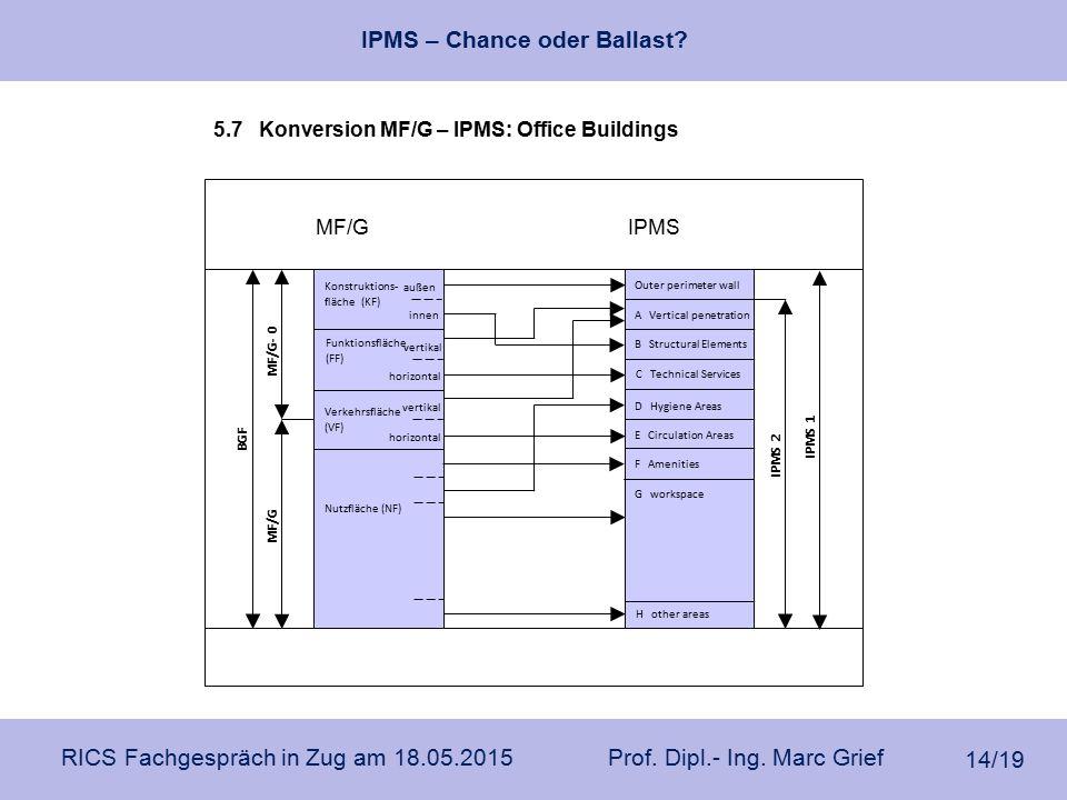 IPMS – Chance oder Ballast? RICS Fachgespräch in Zug am 18.05.2015 Prof. Dipl.- Ing. Marc Grief 14/19 Konstruktions- fläche (KF) MF/G- 0 IPMS 2 BGF Fu