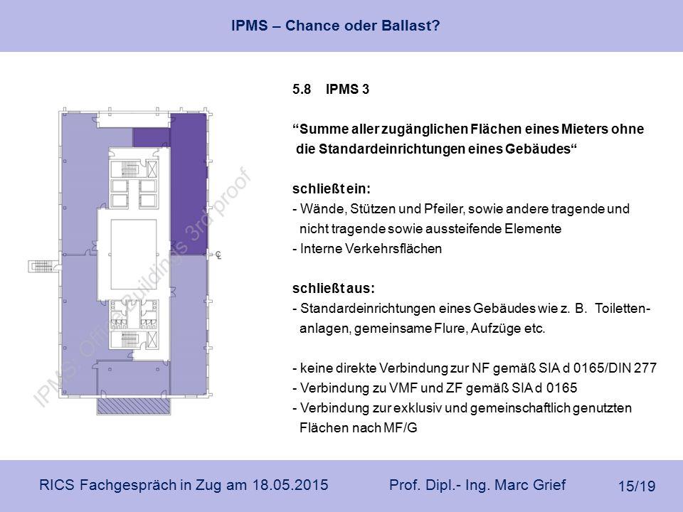 "IPMS – Chance oder Ballast? RICS Fachgespräch in Zug am 18.05.2015 Prof. Dipl.- Ing. Marc Grief 15/19 5.8IPMS 3 ""Summe aller zugänglichen Flächen eine"