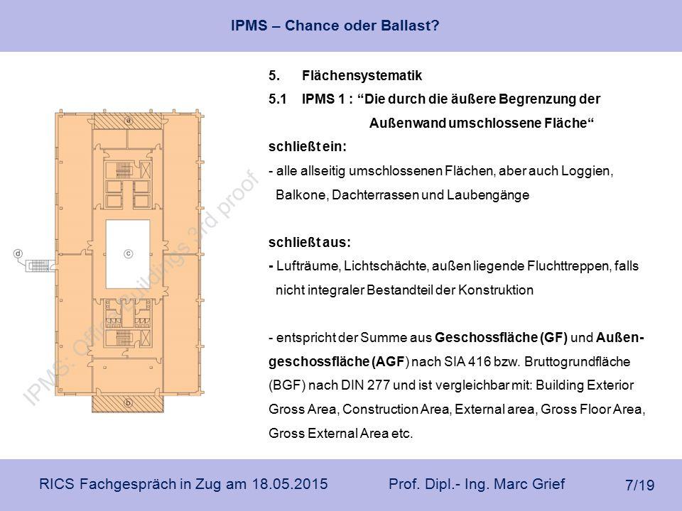 """IPMS – Chance oder Ballast? RICS Fachgespräch in Zug am 18.05.2015 Prof. Dipl.- Ing. Marc Grief 7/19 5.Flächensystematik 5.1IPMS 1 : """"Die durch die äu"""