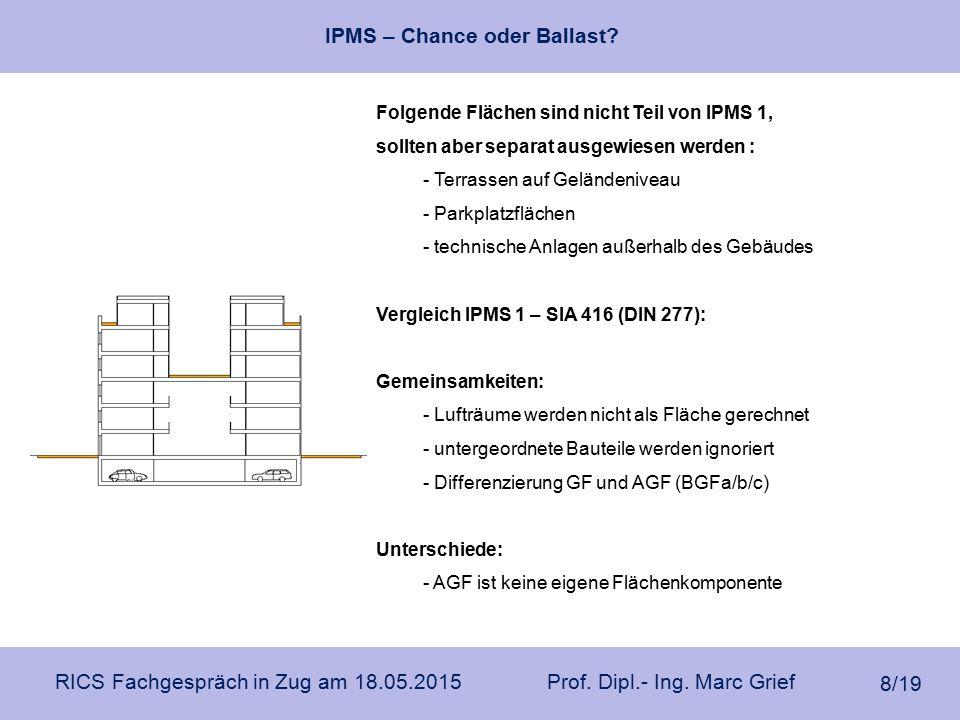 IPMS – Chance oder Ballast? RICS Fachgespräch in Zug am 18.05.2015 Prof. Dipl.- Ing. Marc Grief 8/19 Folgende Flächen sind nicht Teil von IPMS 1, soll