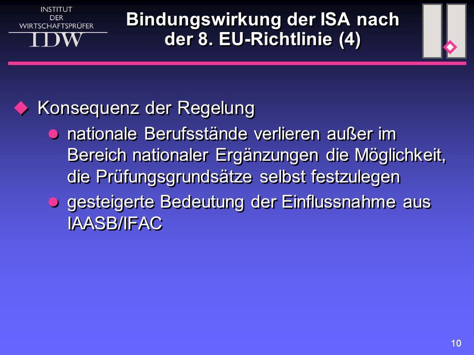10  Konsequenz der Regelung nationale Berufsstände verlieren außer im Bereich nationaler Ergänzungen die Möglichkeit, die Prüfungsgrundsätze selbst festzulegen gesteigerte Bedeutung der Einflussnahme aus IAASB/IFAC  Konsequenz der Regelung nationale Berufsstände verlieren außer im Bereich nationaler Ergänzungen die Möglichkeit, die Prüfungsgrundsätze selbst festzulegen gesteigerte Bedeutung der Einflussnahme aus IAASB/IFAC Bindungswirkung der ISA nach der 8.