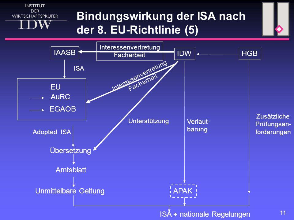 12 Voraussetzungen für die An- nahme der ISA (Artikel 26 Abs.