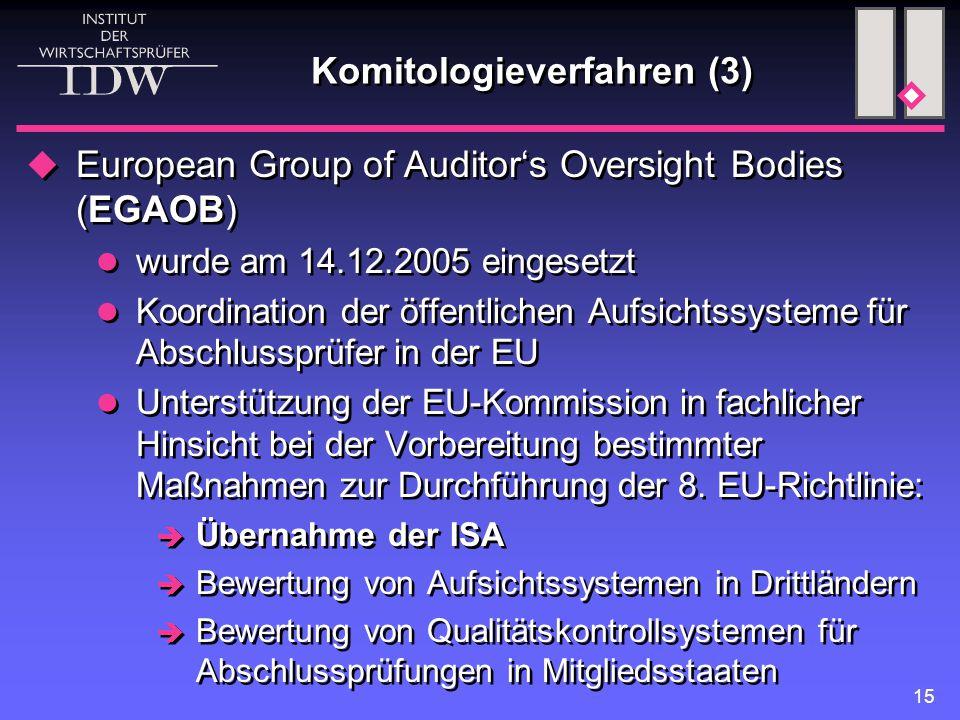 15 Komitologieverfahren (3)  European Group of Auditor's Oversight Bodies (EGAOB) wurde am 14.12.2005 eingesetzt Koordination der öffentlichen Aufsichtssysteme für Abschlussprüfer in der EU Unterstützung der EU-Kommission in fachlicher Hinsicht bei der Vorbereitung bestimmter Maßnahmen zur Durchführung der 8.