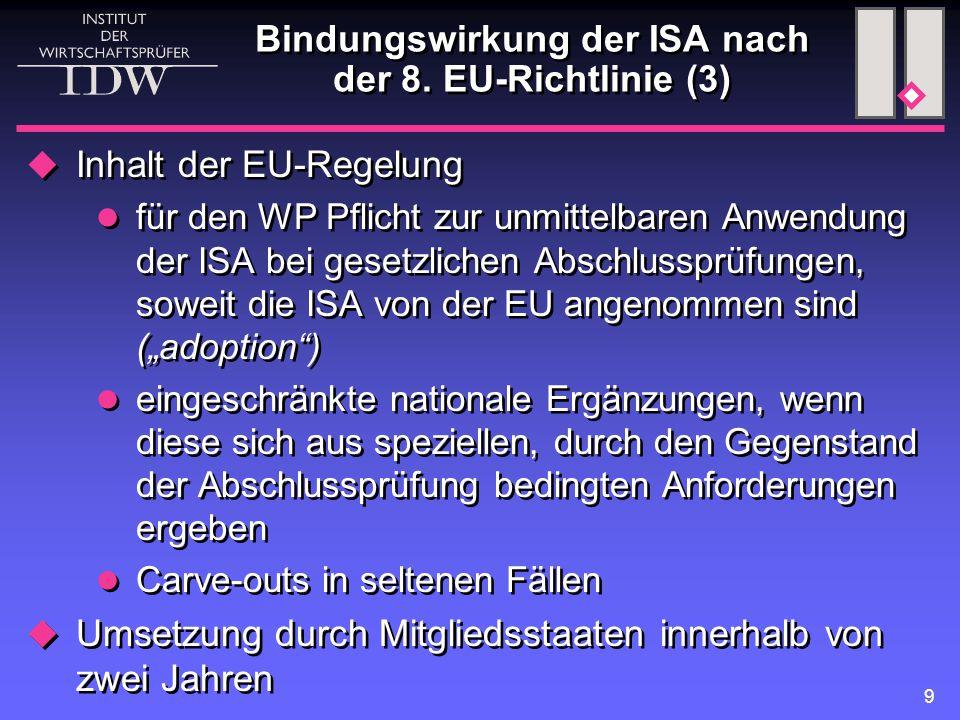 """9  Inhalt der EU-Regelung für den WP Pflicht zur unmittelbaren Anwendung der ISA bei gesetzlichen Abschlussprüfungen, soweit die ISA von der EU angenommen sind (""""adoption ) eingeschränkte nationale Ergänzungen, wenn diese sich aus speziellen, durch den Gegenstand der Abschlussprüfung bedingten Anforderungen ergeben Carve-outs in seltenen Fällen  Umsetzung durch Mitgliedsstaaten innerhalb von zwei Jahren  Inhalt der EU-Regelung für den WP Pflicht zur unmittelbaren Anwendung der ISA bei gesetzlichen Abschlussprüfungen, soweit die ISA von der EU angenommen sind (""""adoption ) eingeschränkte nationale Ergänzungen, wenn diese sich aus speziellen, durch den Gegenstand der Abschlussprüfung bedingten Anforderungen ergeben Carve-outs in seltenen Fällen  Umsetzung durch Mitgliedsstaaten innerhalb von zwei Jahren Bindungswirkung der ISA nach der 8."""