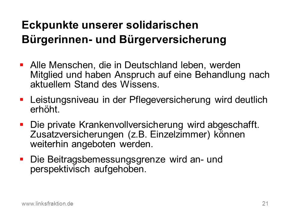 Eckpunkte unserer solidarischen Bürgerinnen- und Bürgerversicherung  Alle Menschen, die in Deutschland leben, werden Mitglied und haben Anspruch auf eine Behandlung nach aktuellem Stand des Wissens.