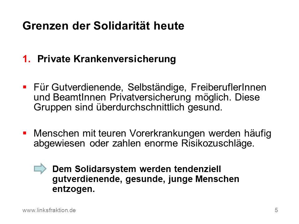 Grenzen der Solidarität heute  Private Krankenversicherung  Für Gutverdienende, Selbständige, FreiberuflerInnen und BeamtInnen Privatversicherung möglich.