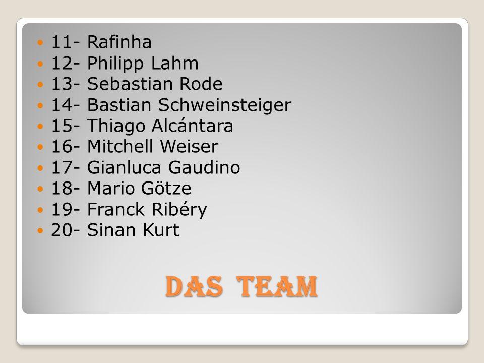 11- Rafinha 12- Philipp Lahm 13- Sebastian Rode 14- Bastian Schweinsteiger 15- Thiago Alcántara 16- Mitchell Weiser 17- Gianluca Gaudino 18- Mario Göt
