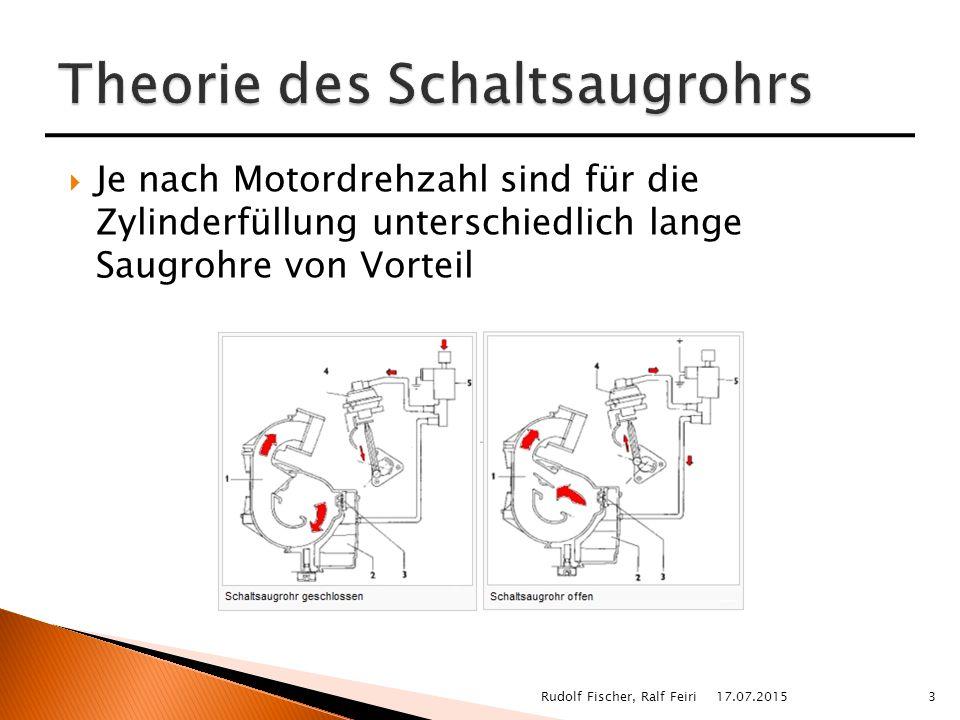  Je nach Motordrehzahl sind für die Zylinderfüllung unterschiedlich lange Saugrohre von Vorteil 17.07.20153Rudolf Fischer, Ralf Feiri