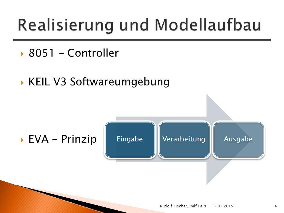  8051 – Controller  KEIL V3 Softwareumgebung  EVA - Prinzip EingabeVerarbeitungAusgabe 17.07.20154Rudolf Fischer, Ralf Feiri