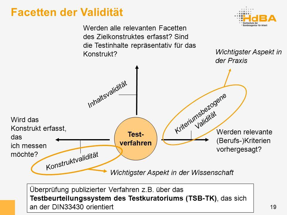 19 Facetten der Validität Test- verfahren Werden relevante (Berufs-)Kriterien vorhergesagt.