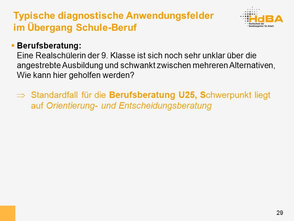 29 Typische diagnostische Anwendungsfelder im Übergang Schule-Beruf  Berufsberatung: Eine Realschülerin der 9.