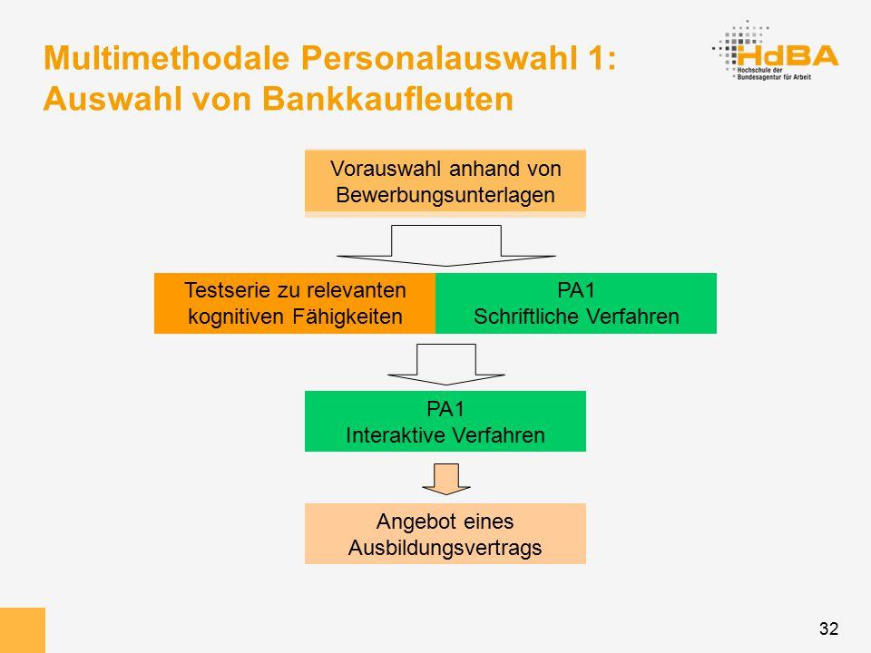 32 Multimethodale Personalauswahl 1: Auswahl von Bankkaufleuten Vorauswahl anhand von Bewerbungsunterlagen Testserie zu relevanten kognitiven Fähigkeiten PA1 Schriftliche Verfahren PA1 Interaktive Verfahren Angebot eines Ausbildungsvertrags