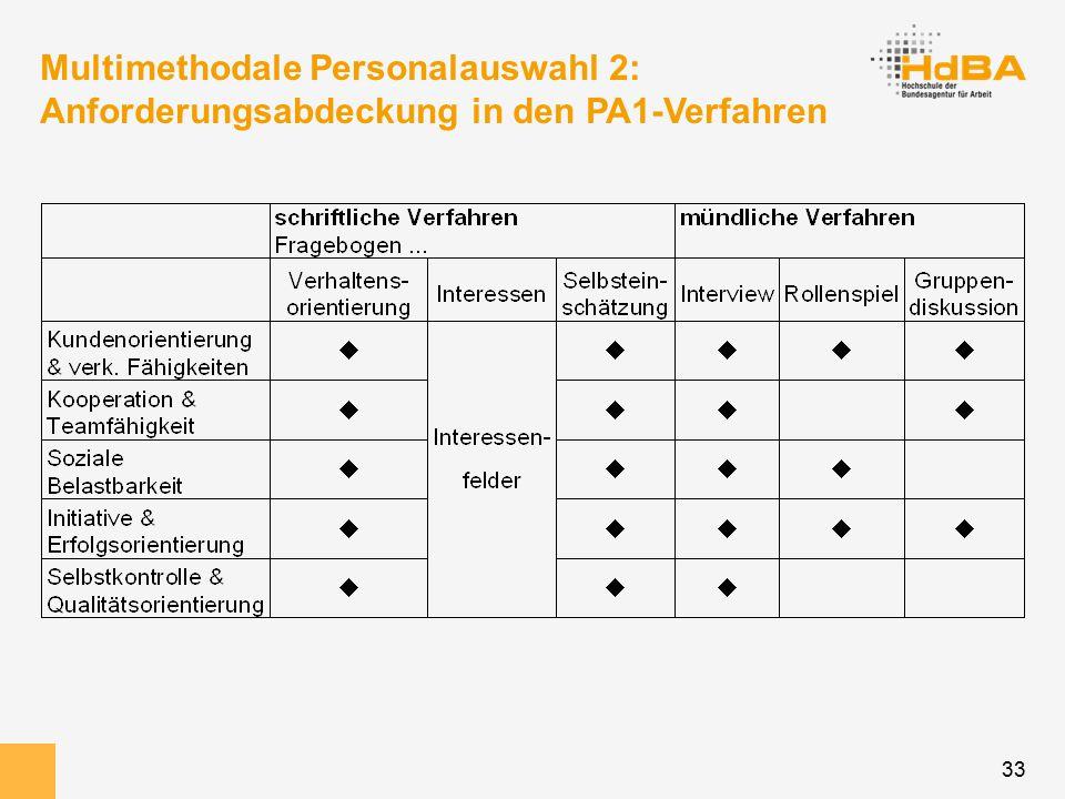 33 Multimethodale Personalauswahl 2: Anforderungsabdeckung in den PA1-Verfahren