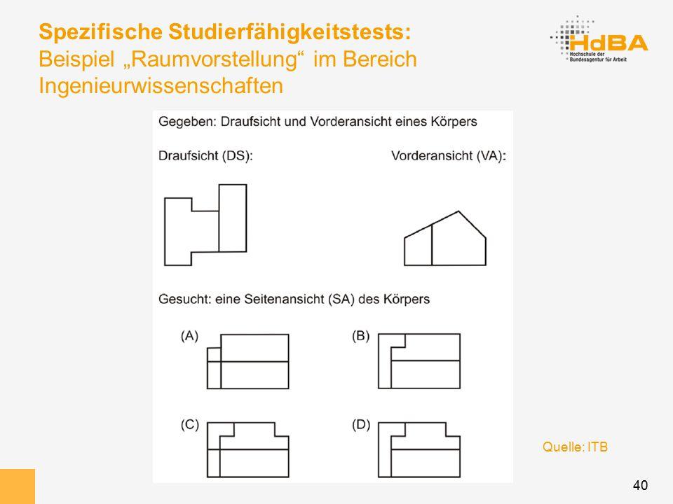 """40 Spezifische Studierfähigkeitstests: Beispiel """"Raumvorstellung im Bereich Ingenieurwissenschaften Quelle: ITB"""