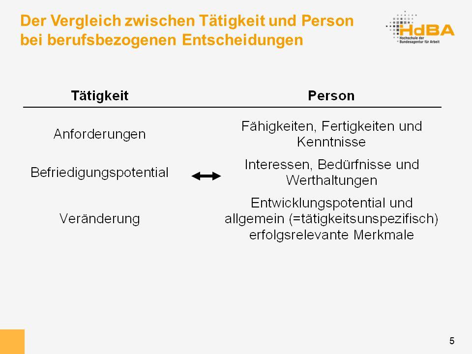 5 Der Vergleich zwischen Tätigkeit und Person bei berufsbezogenen Entscheidungen