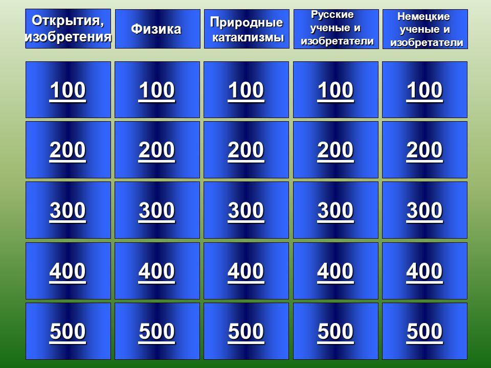 100 200 300 400 500 100 200 300 400 500 100 200 300 400 500 100 200 300 400 500 100 200 300 400 500 Открытия, изобретения Физика П риродные П риродные катаклизмы катаклизмы Русские ученые и ученые и изобретатели изобретатели Немецкие ученые и ученые и изобретатели изобретатели