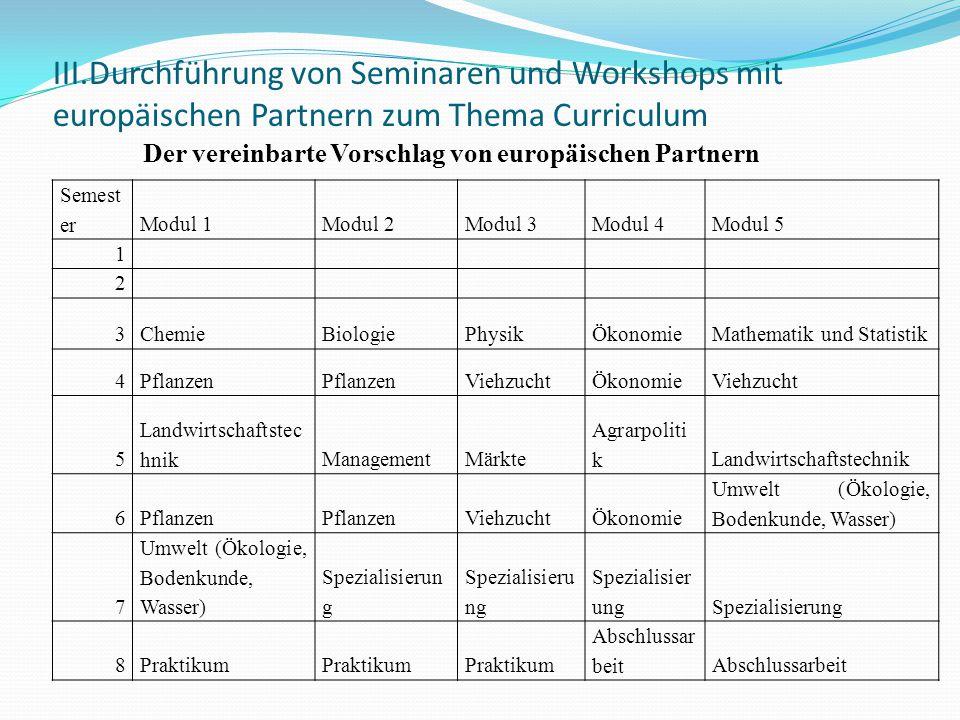 III.Durchführung von Seminaren und Workshops mit europäischen Partnern zum Thema Curriculum Semest erМоdul 1Моdul 2Моdul 3Моdul 4Моdul 5 1 2 3ChemieBiologiePhysikÖkonomieMathematik und Statistik 4Pflanzen ViehzuchtÖkonomieViehzucht 5 Landwirtschaftstec hnikManagementMärkte Agrarpoliti kLandwirtschaftstechnik 6Pflanzen ViehzuchtÖkonomie Umwelt (Ökologie, Bodenkunde, Wasser) 7 Spezialisierun g 8Praktikum Abschlussar beit Der vereinbarte Vorschlag von europäischen Partnern
