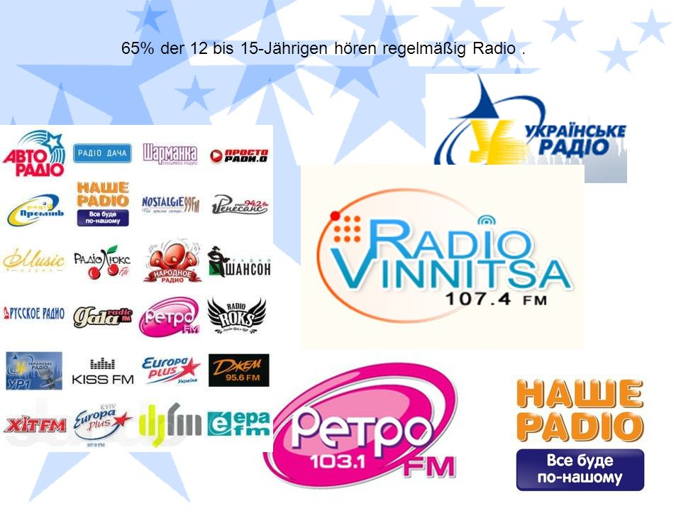 65% der 12 bis 15-Jährigen hören regelmäßig Radio.