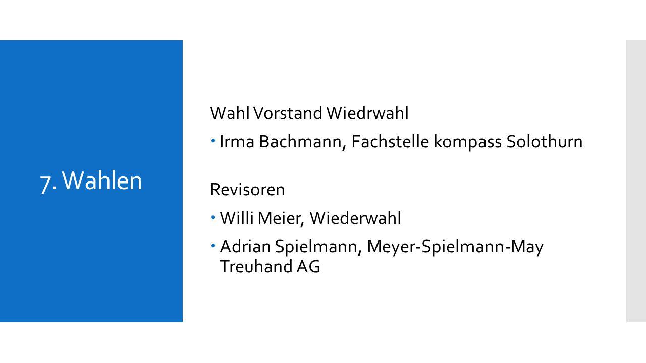 7. Wahlen Wahl Vorstand Wiedrwahl  Irma Bachmann, Fachstelle kompass Solothurn Revisoren  Willi Meier, Wiederwahl  Adrian Spielmann, Meyer-Spielman