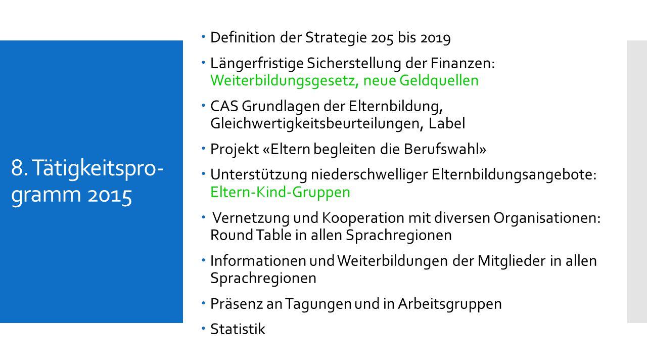 8. Tätigkeitspro- gramm 2015  Definition der Strategie 205 bis 2019  Längerfristige Sicherstellung der Finanzen: Weiterbildungsgesetz, neue Geldquel