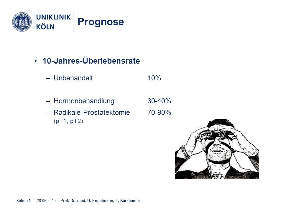 Seite 21 26.06.2015 | Prof. Dr. med. U. Engelmann, L. Karapanos Prognose 10-Jahres-Überlebensrate –Unbehandelt 10% –Hormonbehandlung30-40% –Radikale P