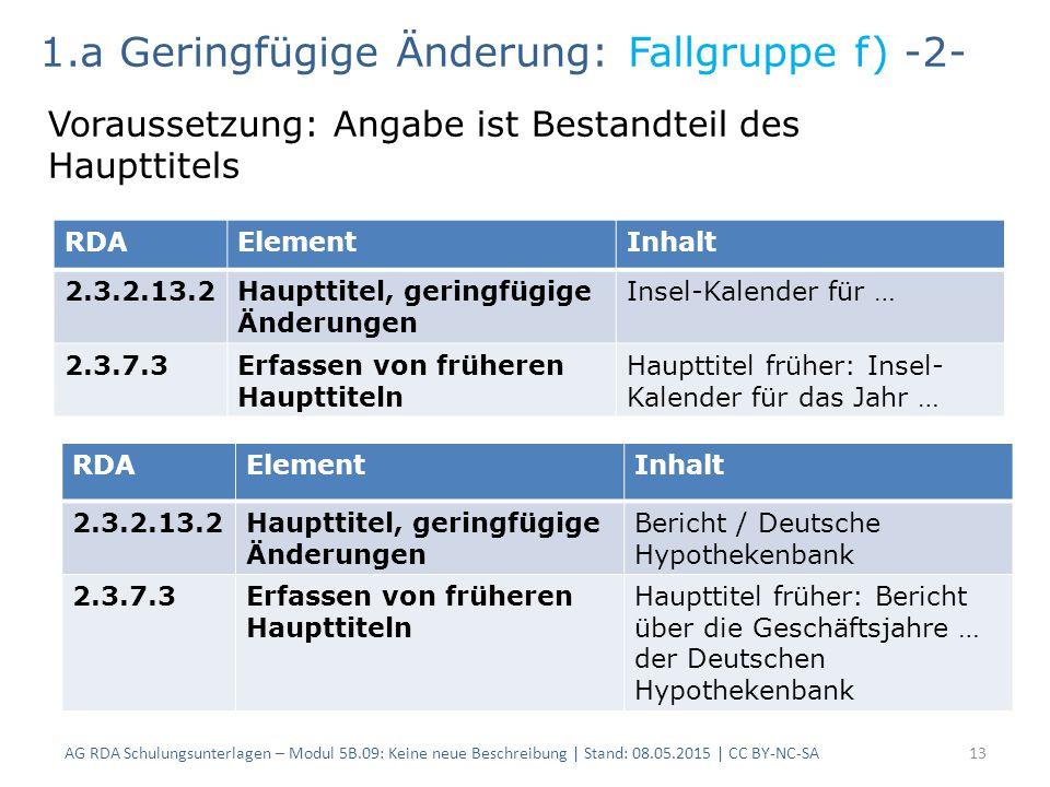 AG RDA Schulungsunterlagen – Modul 5B.09: Keine neue Beschreibung | Stand: 08.05.2015 | CC BY-NC-SA13 RDAElementInhalt 2.3.2.13.2Haupttitel, geringfügige Änderungen Insel-Kalender für … 2.3.7.3Erfassen von früheren Haupttiteln Haupttitel früher: Insel- Kalender für das Jahr … 1.a Geringfügige Änderung: Fallgruppe f) -2- Voraussetzung: Angabe ist Bestandteil des Haupttitels RDAElementInhalt 2.3.2.13.2Haupttitel, geringfügige Änderungen Bericht / Deutsche Hypothekenbank 2.3.7.3Erfassen von früheren Haupttiteln Haupttitel früher: Bericht über die Geschäftsjahre … der Deutschen Hypothekenbank