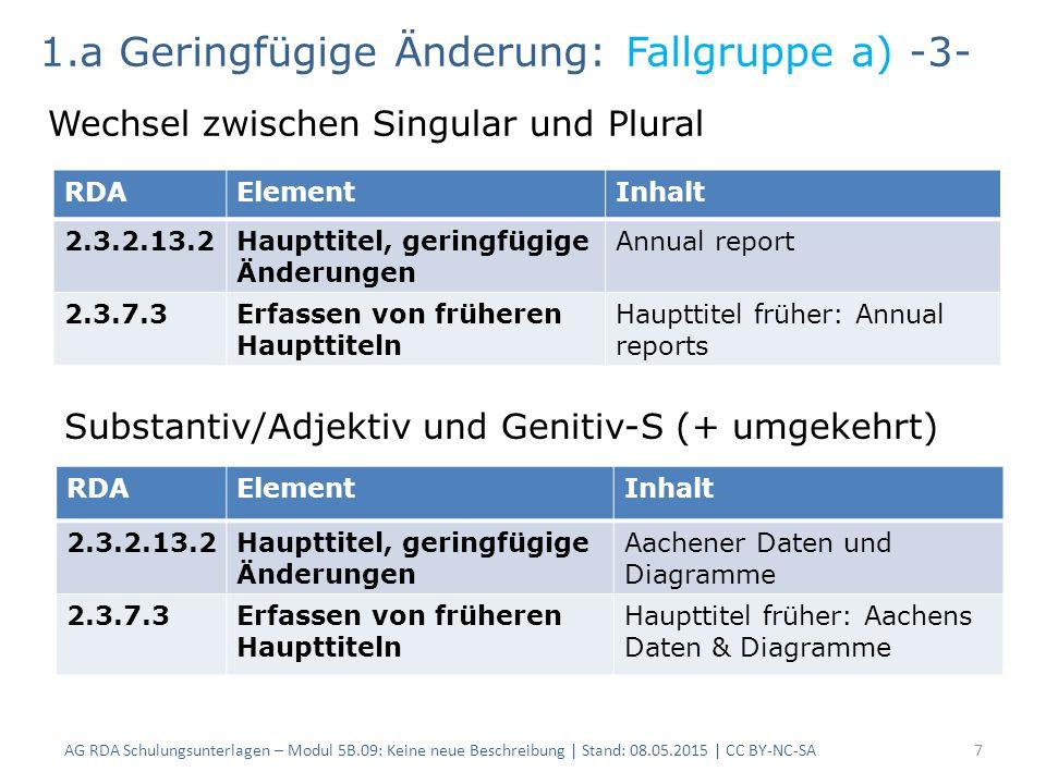 AG RDA Schulungsunterlagen – Modul 5B.09: Keine neue Beschreibung | Stand: 08.05.2015 | CC BY-NC-SA7 RDAElementInhalt 2.3.2.13.2Haupttitel, geringfügige Änderungen Annual report 2.3.7.3Erfassen von früheren Haupttiteln Haupttitel früher: Annual reports 1.a Geringfügige Änderung: Fallgruppe a) -3- Wechsel zwischen Singular und Plural Substantiv/Adjektiv und Genitiv-S (+ umgekehrt) RDAElementInhalt 2.3.2.13.2Haupttitel, geringfügige Änderungen Aachener Daten und Diagramme 2.3.7.3Erfassen von früheren Haupttiteln Haupttitel früher: Aachens Daten & Diagramme