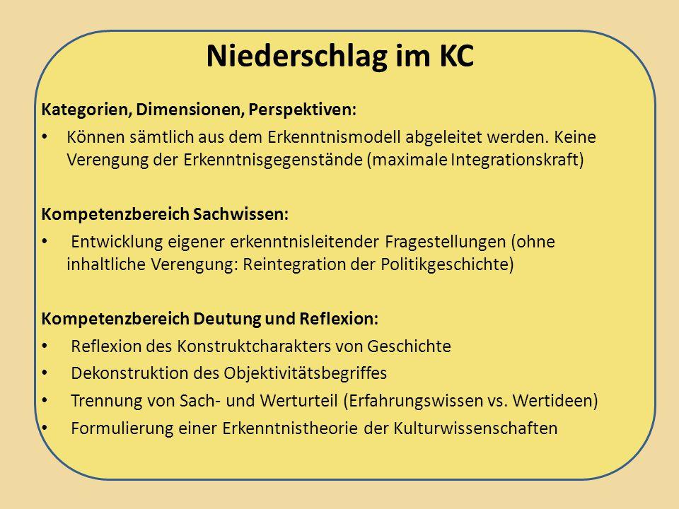 Niederschlag im KC Kategorien, Dimensionen, Perspektiven: Können sämtlich aus dem Erkenntnismodell abgeleitet werden.