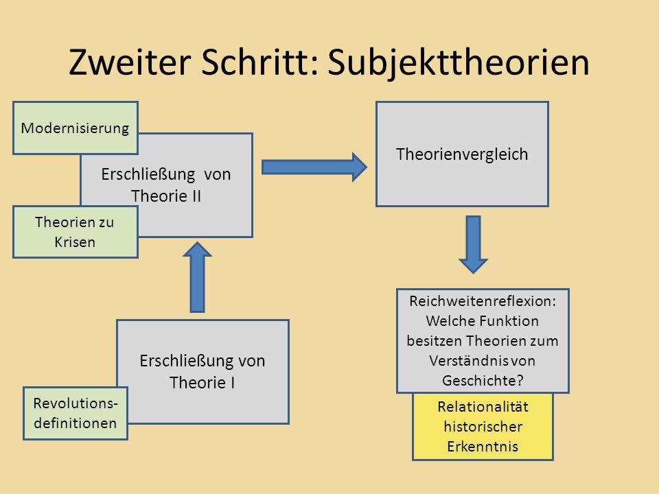 Zweiter Schritt: Subjekttheorien Erschließung von Theorie I Theorienvergleich Erschließung von Theorie II Reichweitenreflexion: Welche Funktion besitzen Theorien zum Verständnis von Geschichte.