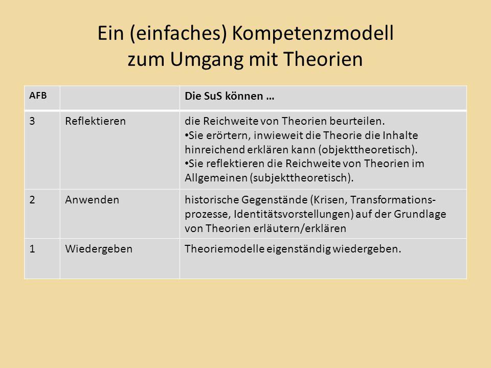 Ein (einfaches) Kompetenzmodell zum Umgang mit Theorien AFB Die SuS können … 3Reflektierendie Reichweite von Theorien beurteilen.