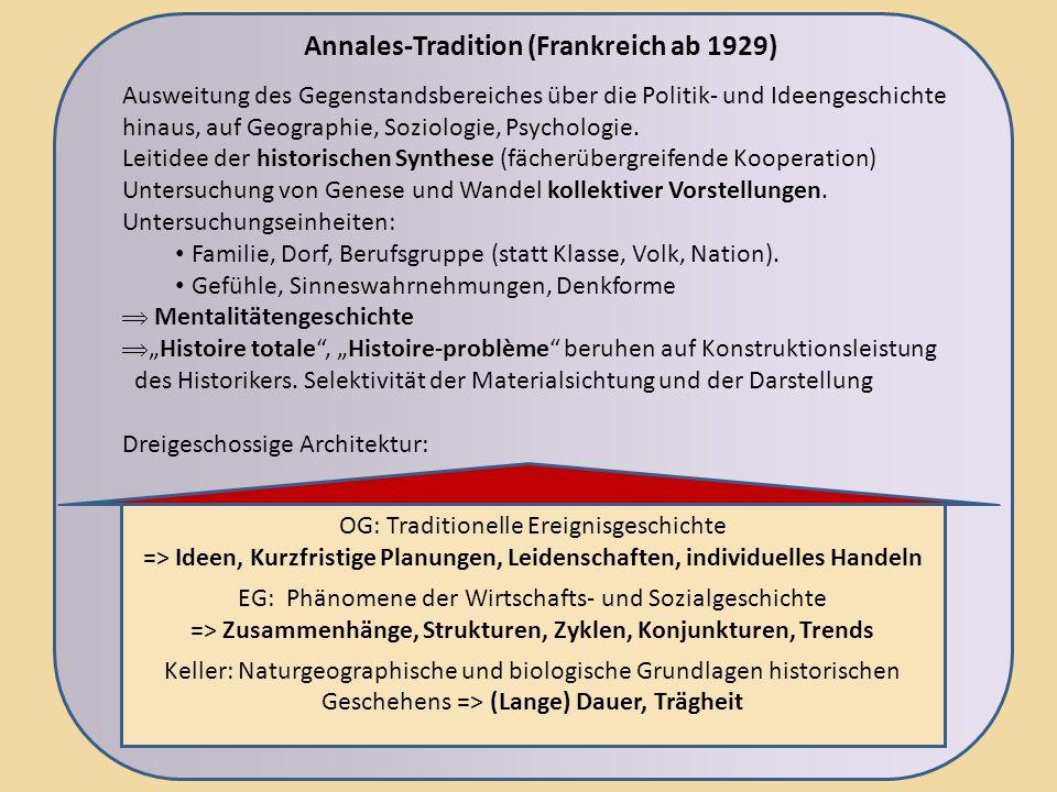 Annales-Tradition (Frankreich ab 1929) Ausweitung des Gegenstandsbereiches über die Politik- und Ideengeschichte hinaus, auf Geographie, Soziologie, Psychologie.