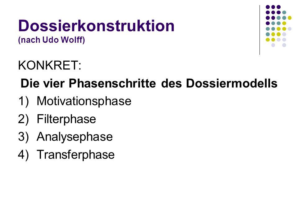 Dossierkonstruktion (nach Udo Wolff) KONKRET: Die vier Phasenschritte des Dossiermodells 1)Motivationsphase 2)Filterphase 3)Analysephase 4)Transferpha