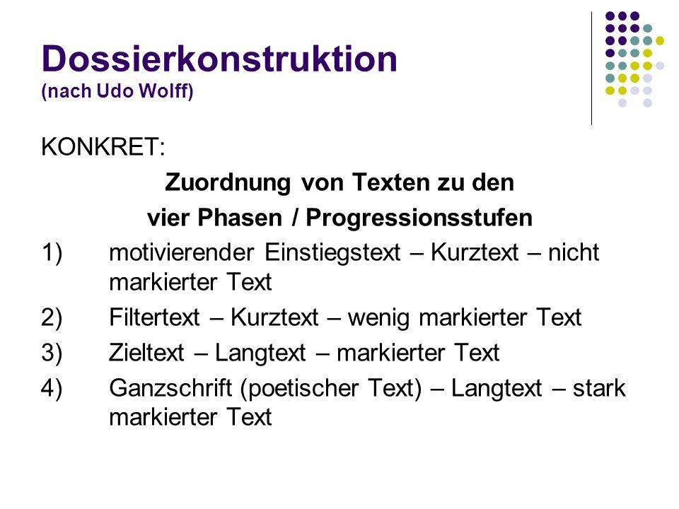 Dossierkonstruktion (nach Udo Wolff) KONKRET: Zuordnung von Texten zu den vier Phasen / Progressionsstufen 1)motivierender Einstiegstext – Kurztext –