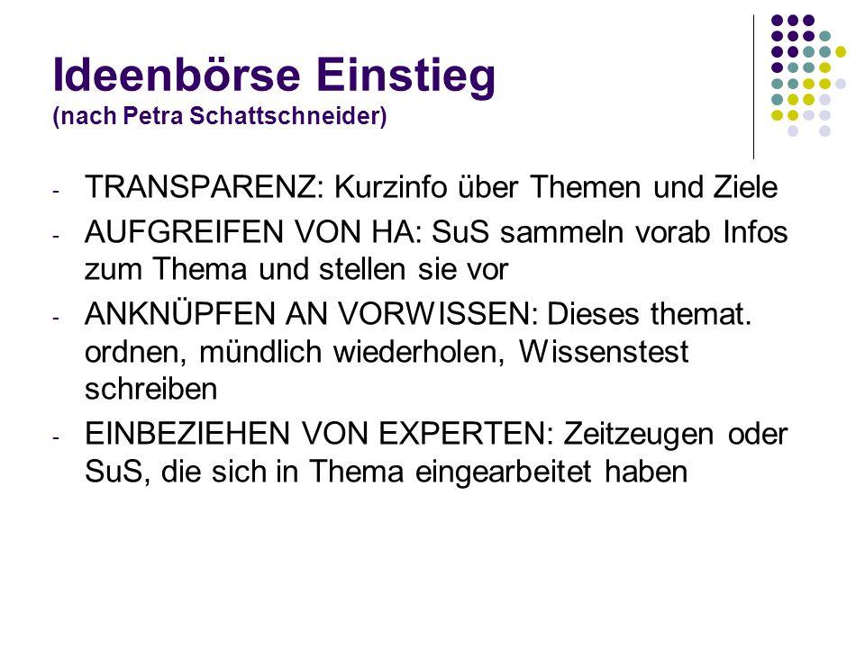 Ideenbörse Einstieg (nach Petra Schattschneider) - TRANSPARENZ: Kurzinfo über Themen und Ziele - AUFGREIFEN VON HA: SuS sammeln vorab Infos zum Thema