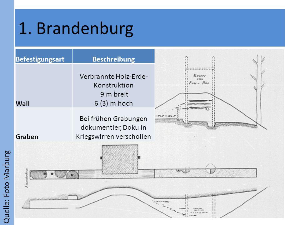 Quelle: Foto Marburg 1. Brandenburg BefestigungsartBeschreibung Wall Verbrannte Holz-Erde- Konstruktion 9 m breit 6 (3) m hoch Graben Bei frühen Grabu