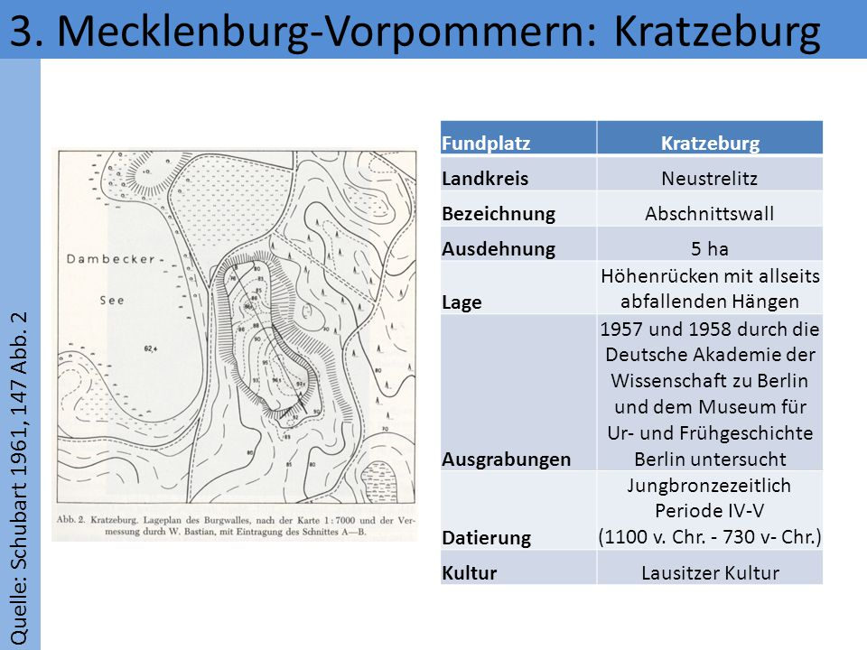 Quelle: Schubart 1961, 147 Abb. 2 3. Mecklenburg-Vorpommern: Kratzeburg FundplatzKratzeburg LandkreisNeustrelitz BezeichnungAbschnittswall Ausdehnung5