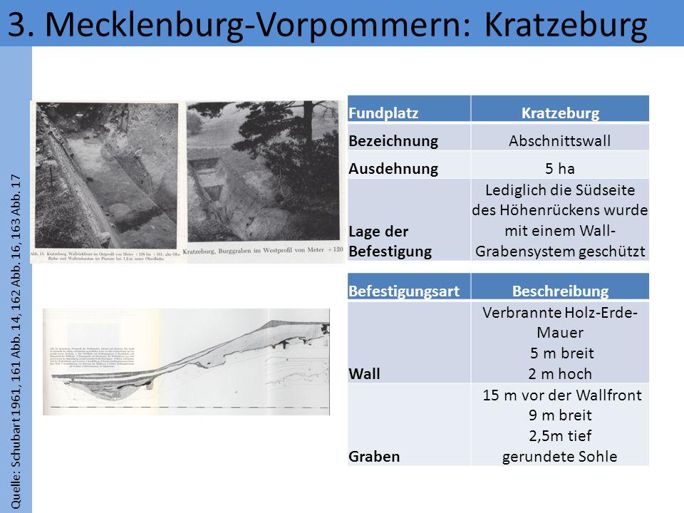 Quelle: Schubart 1961, 161 Abb. 14, 162 Abb. 16, 163 Abb. 17 3. Mecklenburg-Vorpommern: Kratzeburg FundplatzKratzeburg BezeichnungAbschnittswall Ausde