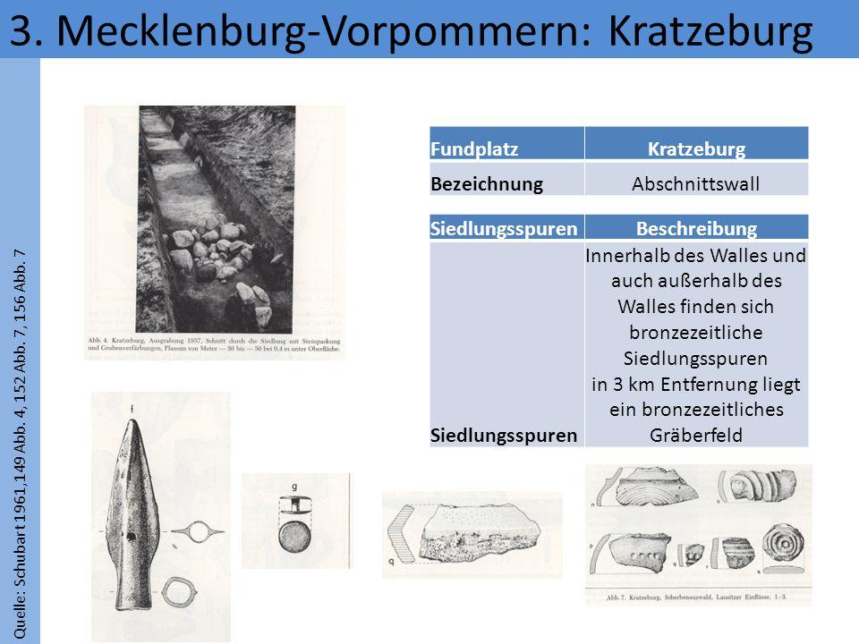 Quelle: Schubart 1961,149 Abb. 4, 152 Abb. 7, 156 Abb. 7 3. Mecklenburg-Vorpommern: Kratzeburg FundplatzKratzeburg BezeichnungAbschnittswall Siedlungs