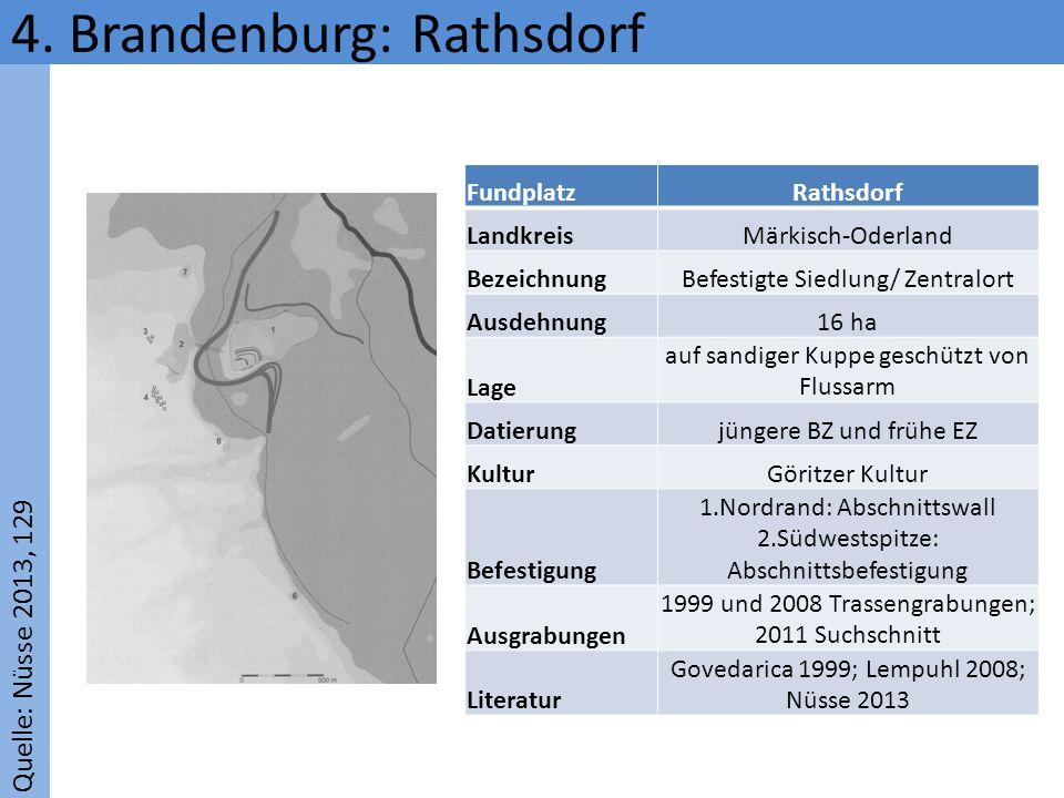 Quelle: Nüsse 2013, 129 4. Brandenburg: Rathsdorf FundplatzRathsdorf LandkreisMärkisch-Oderland BezeichnungBefestigte Siedlung/ Zentralort Ausdehnung1