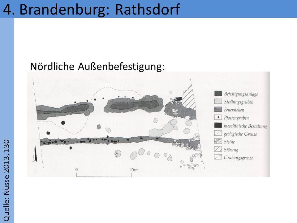 Quelle: Nüsse 2013, 130 4. Brandenburg: Rathsdorf Nördliche Außenbefestigung: