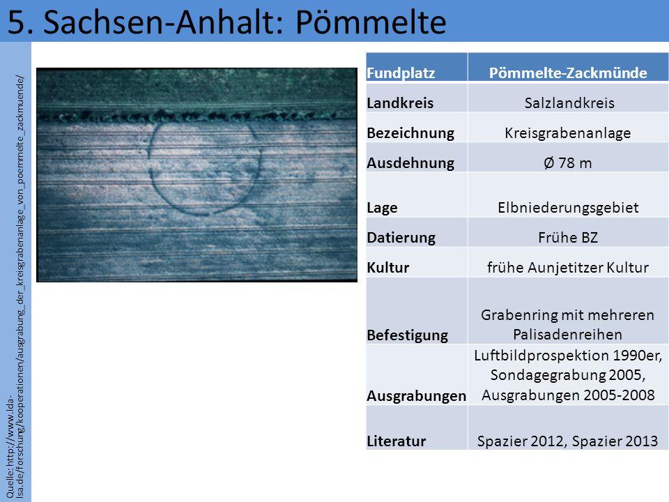 Quelle: http://www.lda- lsa.de/forschung/kooperationen/ausgrabung_der_kreisgrabenanlage_von_poemmelte_zackmuende/ 5. Sachsen-Anhalt: Pömmelte Fundplat