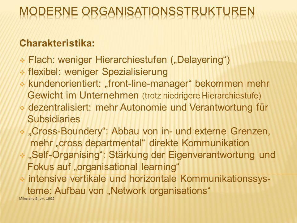 """Charakteristika:  Flach: weniger Hierarchiestufen (""""Delayering"""")  flexibel: weniger Spezialisierung  kundenorientiert: """"front-line-manager"""" bekomme"""