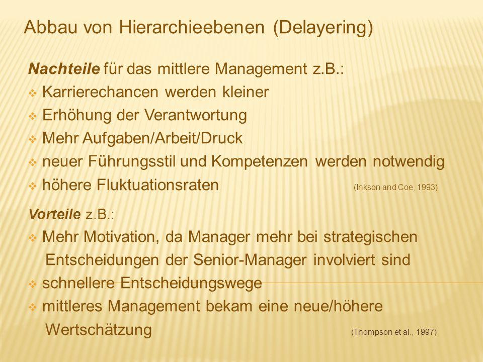 Nachteile für das mittlere Management z.B.:  Karrierechancen werden kleiner  Erhöhung der Verantwortung  Mehr Aufgaben/Arbeit/Druck  neuer Führung