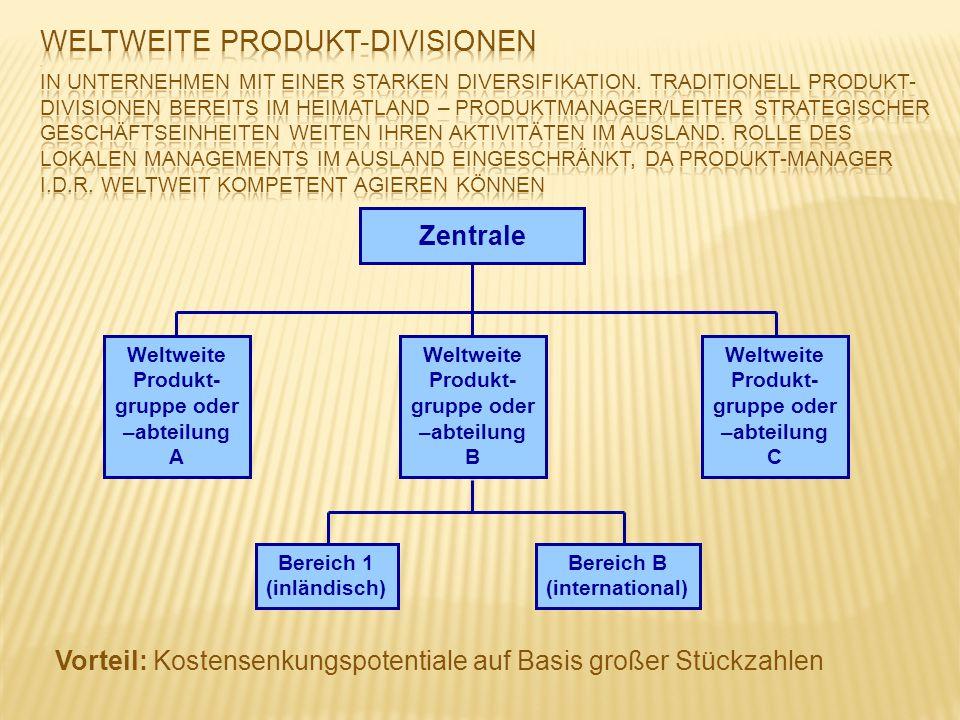 Zentrale Weltweite Produkt- gruppe oder –abteilung A Weltweite Produkt- gruppe oder –abteilung B Weltweite Produkt- gruppe oder –abteilung C Bereich 1